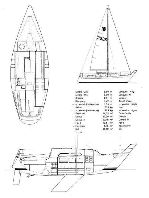 Spirit28